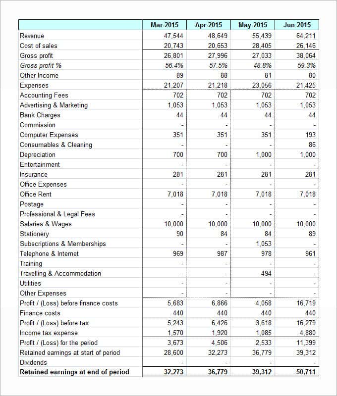 9+ Monthly Report Templates - Excel Word Formats - Writing ...
