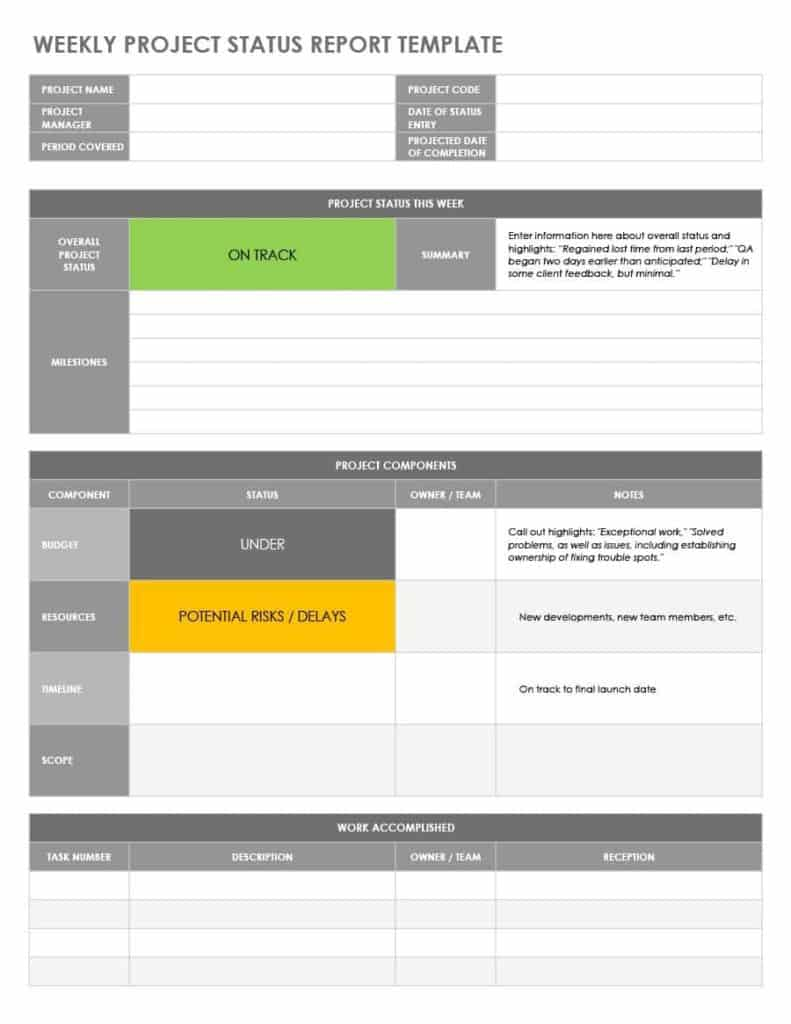 5 Weekly Status Report Template Word Excel Formats Writing Word Excel Format